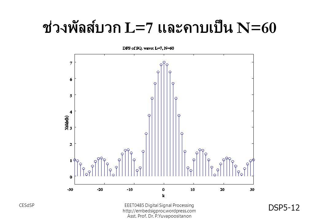 DSP5-12 ช่วงพัลส์บวก L=7 และคาบเป็น N=60 CESdSPEEET0485 Digital Signal Processing http://embedsigproc.wordpress.com Asst. Prof. Dr. P.Yuvapoositanon
