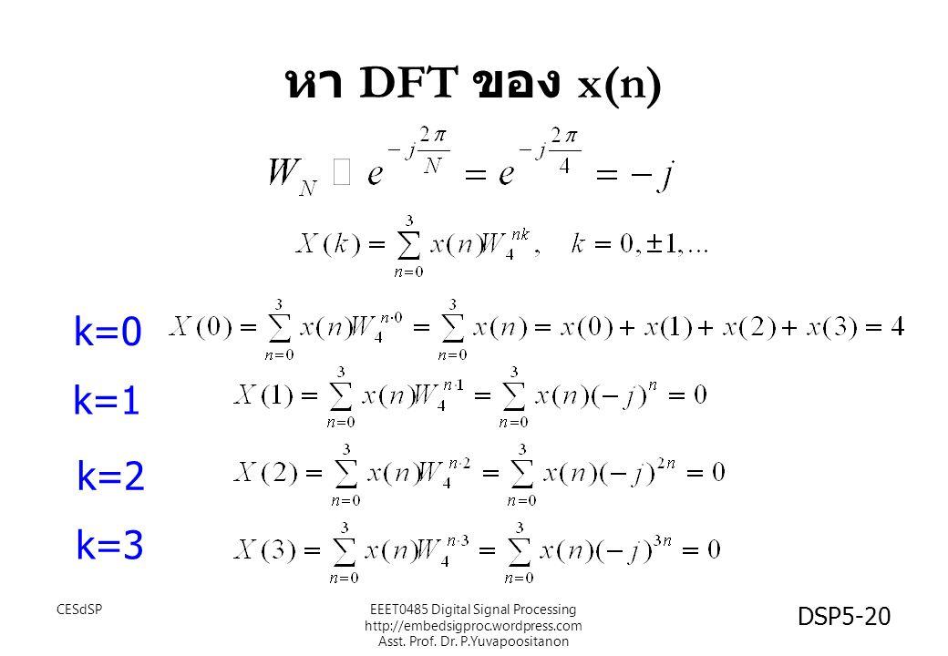 DSP5-20 หา DFT ของ x(n) k=0 k=1 k=2 k=3 CESdSPEEET0485 Digital Signal Processing http://embedsigproc.wordpress.com Asst. Prof. Dr. P.Yuvapoositanon