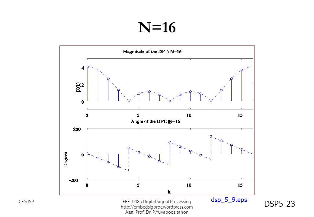 DSP5-23 dsp_5_9.eps N=16 CESdSPEEET0485 Digital Signal Processing http://embedsigproc.wordpress.com Asst. Prof. Dr. P.Yuvapoositanon