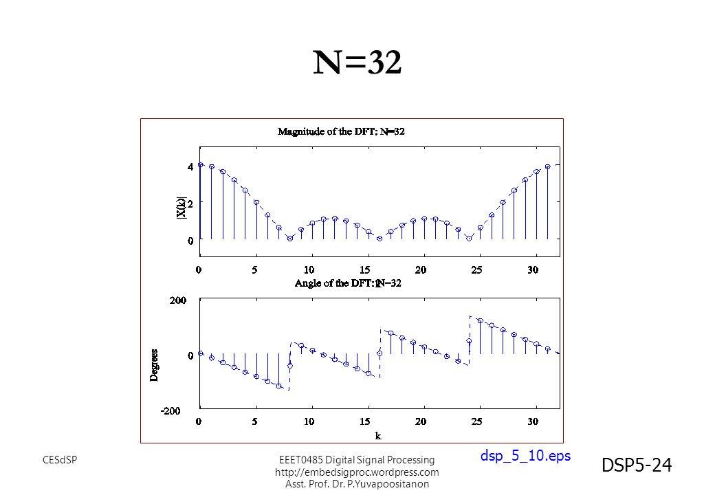 DSP5-24 dsp_5_10.eps N=32 CESdSPEEET0485 Digital Signal Processing http://embedsigproc.wordpress.com Asst. Prof. Dr. P.Yuvapoositanon