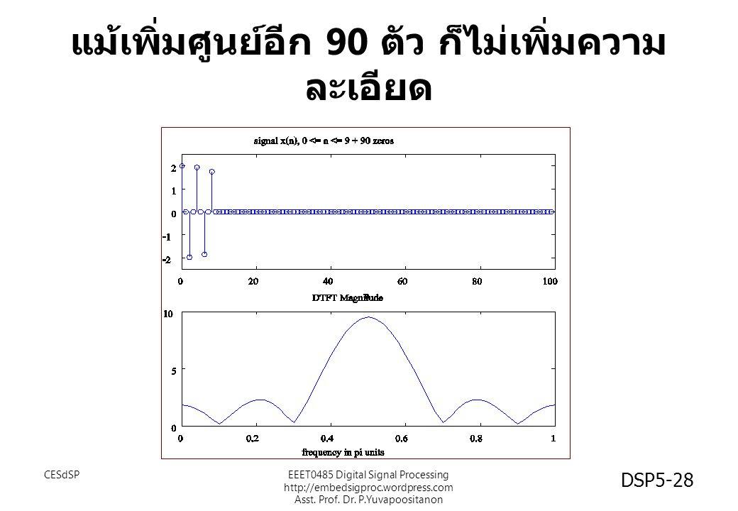 DSP5-28 แม้เพิ่มศูนย์อีก 90 ตัว ก็ไม่เพิ่มความ ละเอียด CESdSPEEET0485 Digital Signal Processing http://embedsigproc.wordpress.com Asst. Prof. Dr. P.Yu