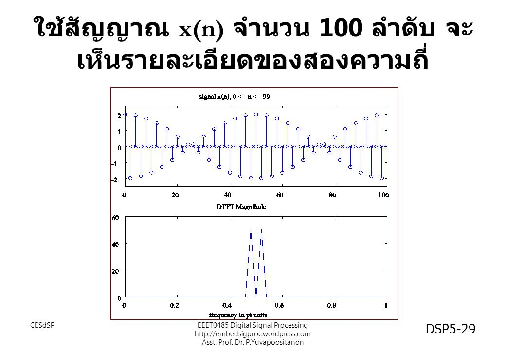 DSP5-29 ใช้สัญญาณ x(n) จำนวน 100 ลำดับ จะ เห็นรายละเอียดของสองความถี่ CESdSPEEET0485 Digital Signal Processing http://embedsigproc.wordpress.com Asst.