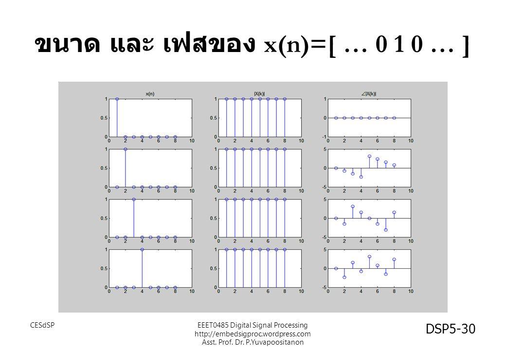 DSP5-30 ขนาด และ เฟสของ x(n)=[ … 0 1 0 … ] CESdSPEEET0485 Digital Signal Processing http://embedsigproc.wordpress.com Asst. Prof. Dr. P.Yuvapoositanon