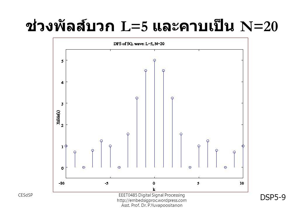 DSP5-20 หา DFT ของ x(n) k=0 k=1 k=2 k=3 CESdSPEEET0485 Digital Signal Processing http://embedsigproc.wordpress.com Asst.