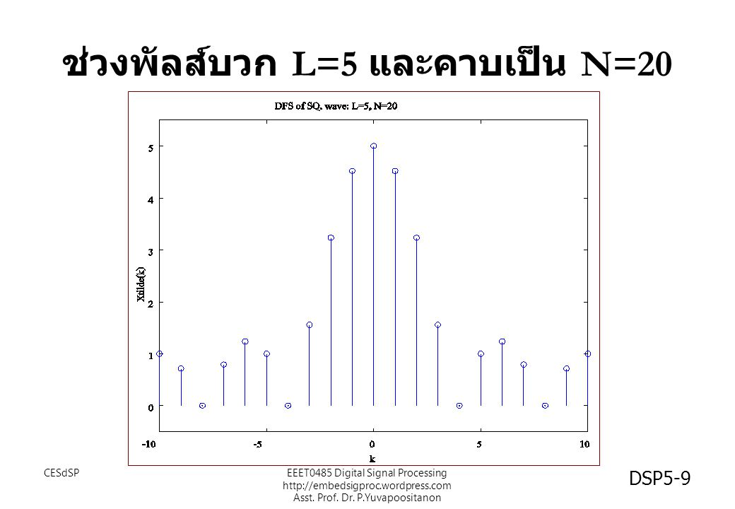 DSP5-9 ช่วงพัลส์บวก L=5 และคาบเป็น N=20 CESdSPEEET0485 Digital Signal Processing http://embedsigproc.wordpress.com Asst. Prof. Dr. P.Yuvapoositanon