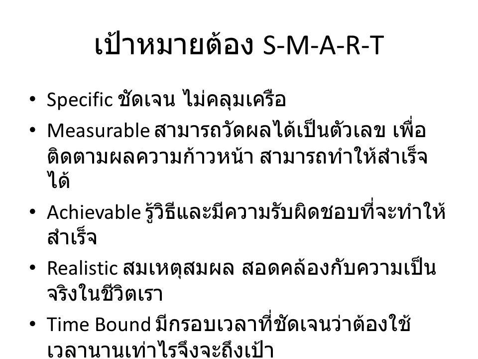 เป้าหมายต้อง S-M-A-R-T Specific ชัดเจน ไม่คลุมเครือ Measurable สามารถวัดผลได้เป็นตัวเลข เพื่อ ติดตามผลความก้าวหน้า สามารถทำให้สำเร็จ ได้ Achievable รู