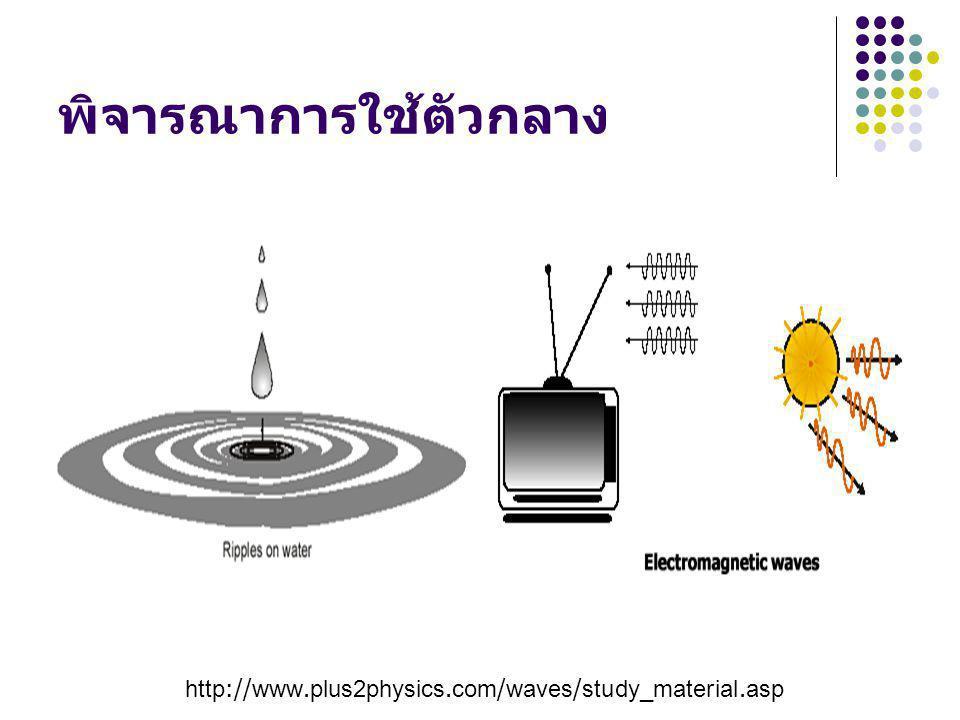 พิจารณาการใช้ตัวกลาง http://www.plus2physics.com/waves/study_material.asp