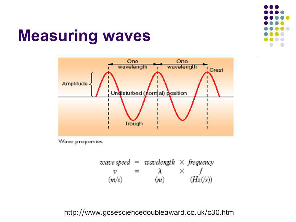 Measuring waves http://www.gcsesciencedoubleaward.co.uk/c30.htm