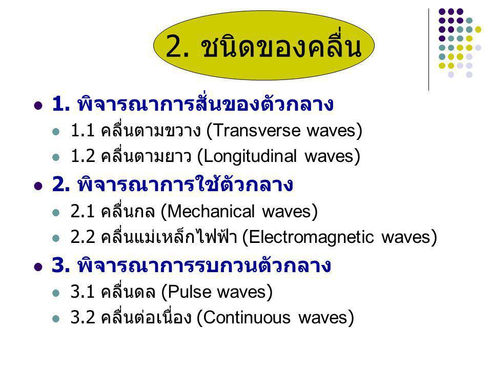 1. พิจารณาการสั่นของตัวกลาง 1.1 คลื่นตามขวาง (Transverse waves) 1.2 คลื่นตามยาว (Longitudinal waves) 2. พิจารณาการใช้ตัวกลาง 2.1 คลื่นกล (Mechanical w