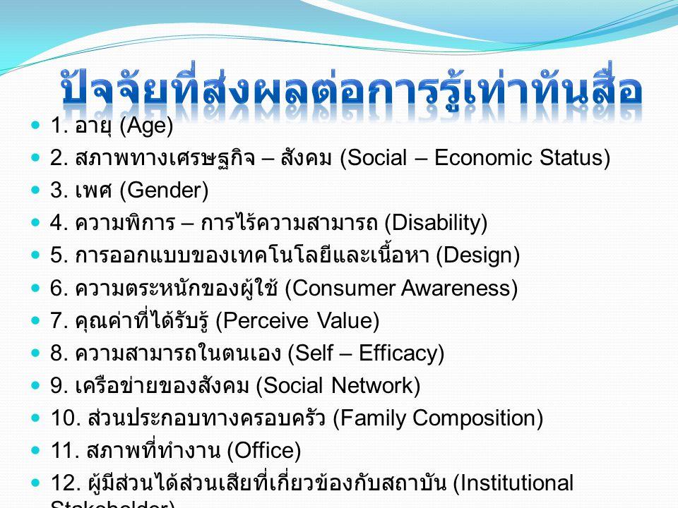 1. อายุ (Age) 2. สภาพทางเศรษฐกิจ – สังคม (Social – Economic Status) 3. เพศ (Gender) 4. ความพิการ – การไร้ความสามารถ (Disability) 5. การออกแบบของเทคโนโ