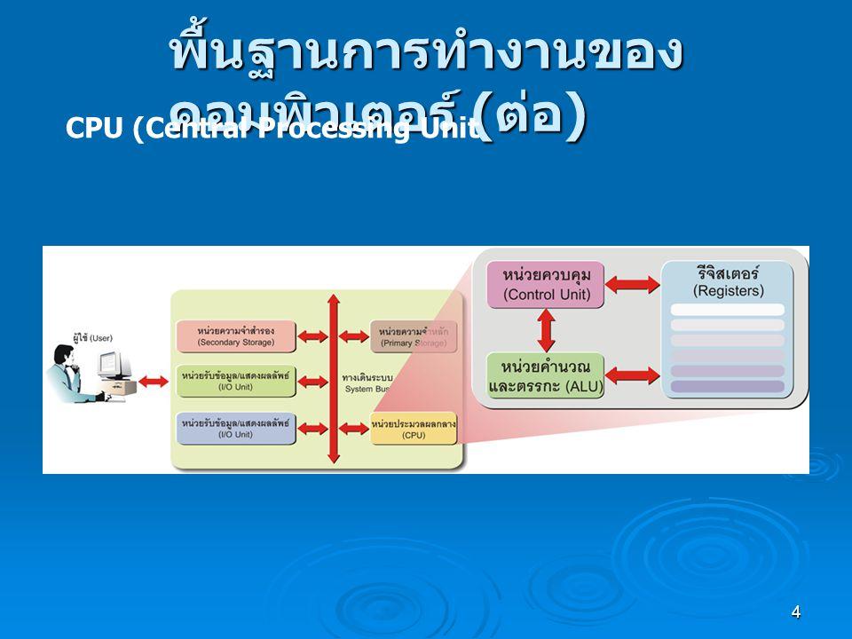4 พื้นฐานการทำงานของ คอมพิวเตอร์ ( ต่อ ) CPU (Central Processing Unit