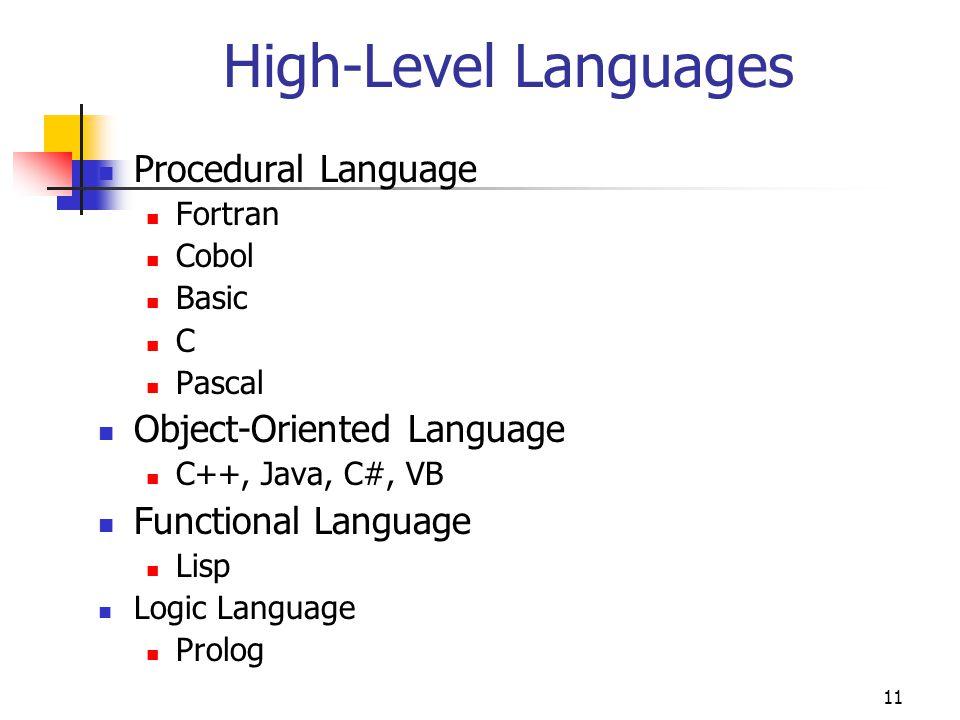 10 1:1 Assembler Assembly code Object code