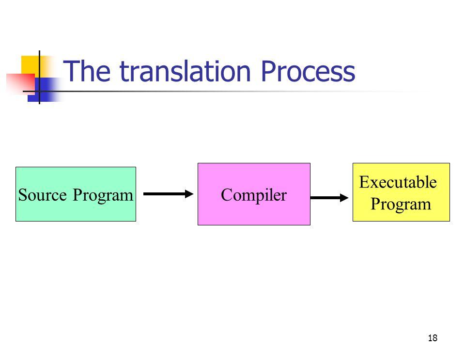 17 Language translator …… main: pushl %ebp movl %esp, %ebp subl $8, %esp andl $-16, %esp movl $0, %eax subl %eax, %esp subl $8, %esp pushl $.LC0 ……..