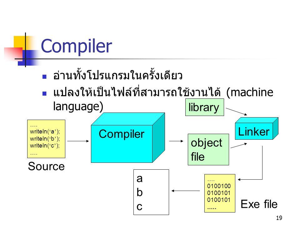 18 The translation Process Source Program Compiler Executable Program