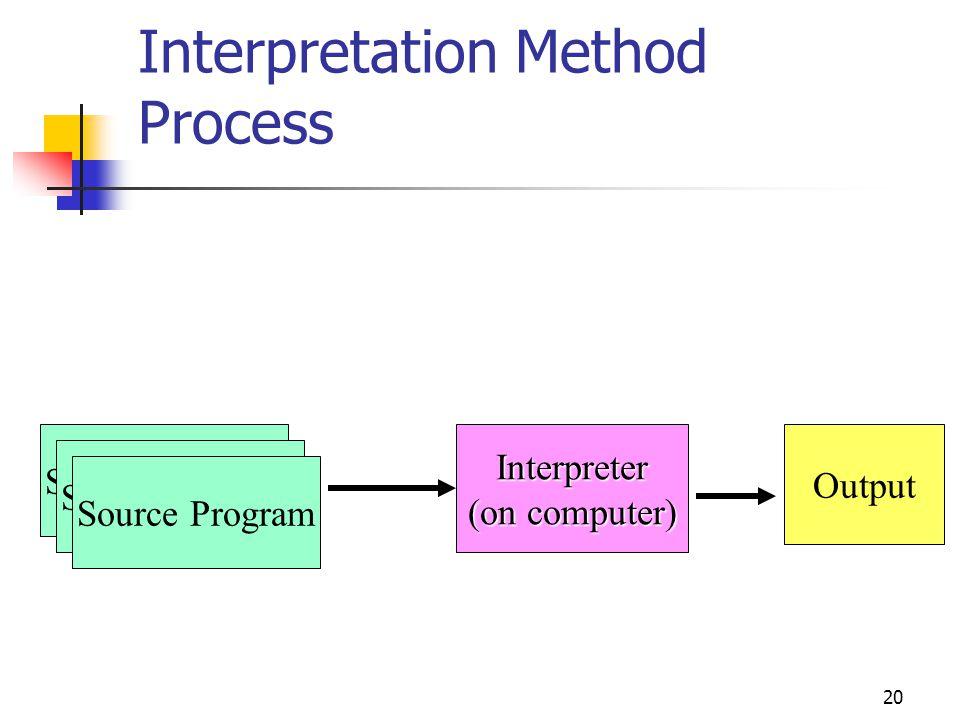 19 Compiler อ่านทั้งโปรแกรมในครั้งเดียว แปลงให้เป็นไฟล์ที่สามารถใช้งานได้ (machine language) ….