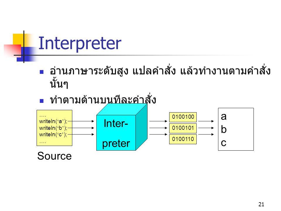 20 Interpretation Method Process Interpreter (on computer) Output Source Program