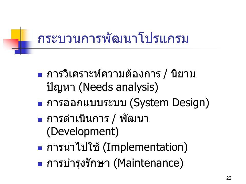 21 Interpreter อ่านภาษาระดับสูง แปลคำสั่ง แล้วทำงานตามคำสั่ง นั้นๆ ทำตามด้านบนทีละคำสั่ง ….