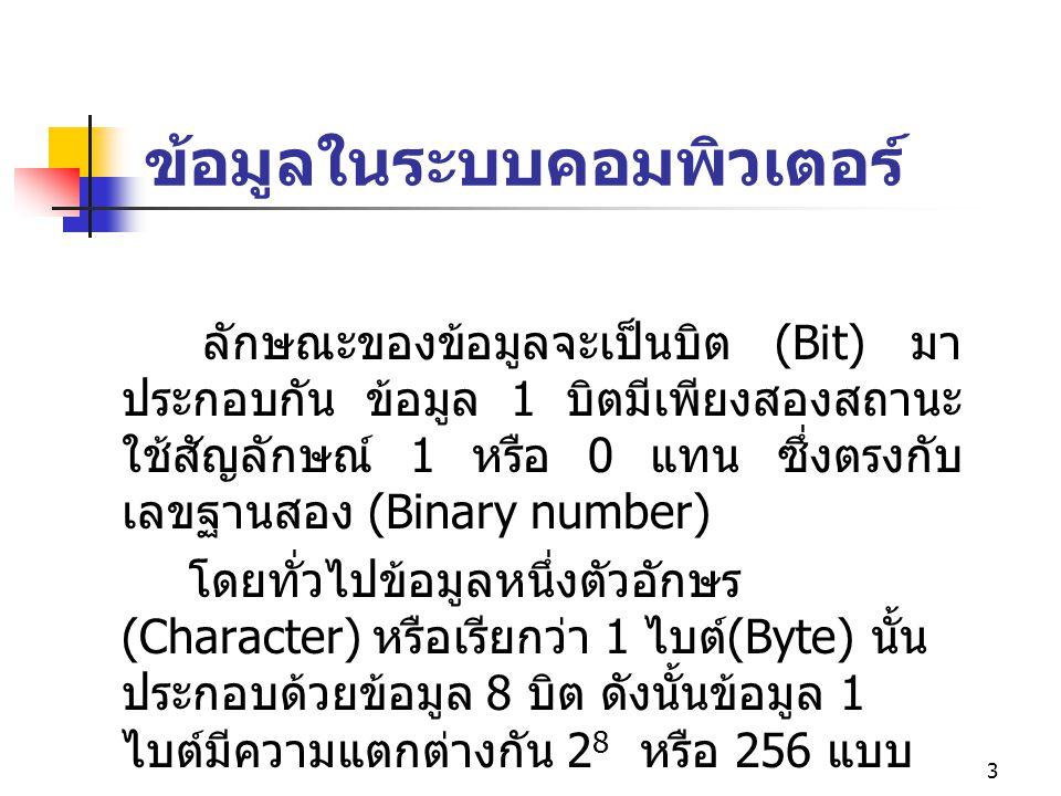 3 ข้อมูลในระบบคอมพิวเตอร์ ลักษณะของข้อมูลจะเป็นบิต (Bit) มา ประกอบกัน ข้อมูล 1 บิตมีเพียงสองสถานะ ใช้สัญลักษณ์ 1 หรือ 0 แทน ซึ่งตรงกับ เลขฐานสอง (Binary number) โดยทั่วไปข้อมูลหนึ่งตัวอักษร (Character) หรือเรียกว่า 1 ไบต์ (Byte) นั้น ประกอบด้วยข้อมูล 8 บิต ดังนั้นข้อมูล 1 ไบต์มีความแตกต่างกัน 2 8 หรือ 256 แบบ