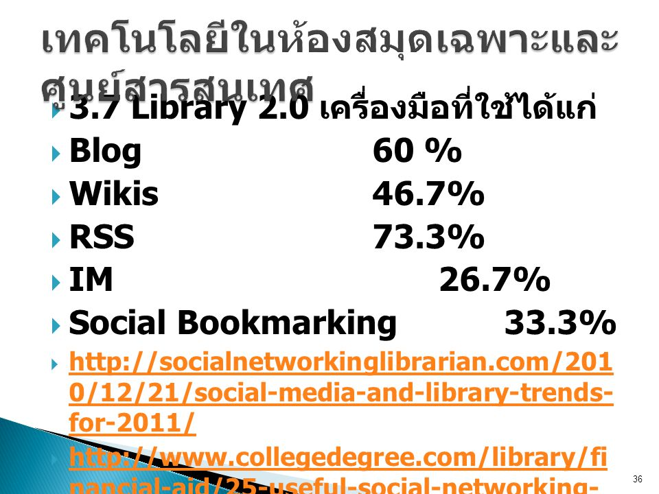  3.7 Library 2.0 เครื่องมือที่ใช้ได้แก่  Blog 60 %  Wikis 46.7%  RSS 73.3%  IM 26.7%  Social Bookmarking 33.3%  http://socialnetworkinglibraria