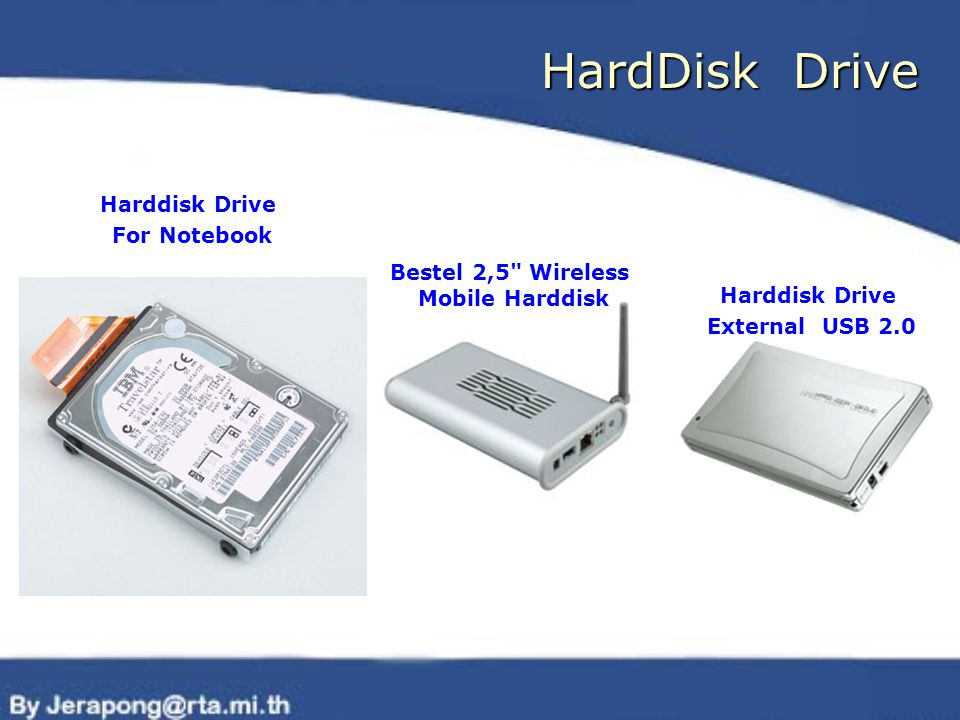 Harddisk Drive For Notebook Harddisk Drive External USB 2.0 Bestel 2,5