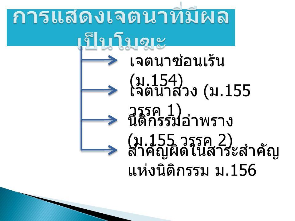 เจตนาซ่อนเร้น ( ม.154) เจตนาลวง ( ม.155 วรรค 1) นิติกรรมอำพราง ( ม.155 วรรค 2) สำคัญผิดในสาระสำคัญ แห่งนิติกรรม ม.156
