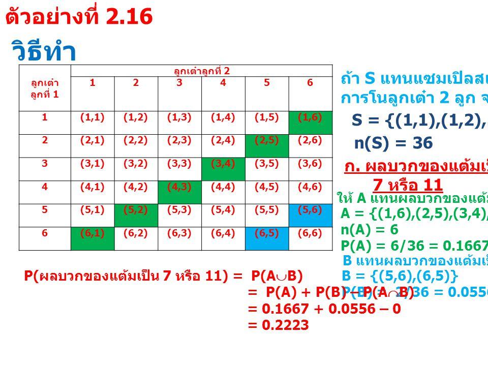 วิธีทำ ลูกเต๋า ลูกที่ 1 ลูกเต๋าลูกที่ 2 123456 1 (1,1)(1,2)(1,3)(1,4)(1,5)(1,6) 2 (2,1)(2,2)(2,3)(2,4)(2,5)(2,6) 3 (3,1)(3,2)(3,3)(3,4)(3,5)(3,6) 4 (4,1)(4,2)(4,3)(4,4)(4,5)(4,6) 5 (5,1)(5,2)(5,3)(5,4)(5,5)(5,6) 6 (6,1)(6,2)(6,3)(6,4)(6,5)(6,6) ถ้า S แทนแซมเปิลสเปซของ การโนลูกเต๋า 2 ลูก จะได้ว่า S = {(1,1),(1,2),…,(6,6)} n(S) = 36 ก.