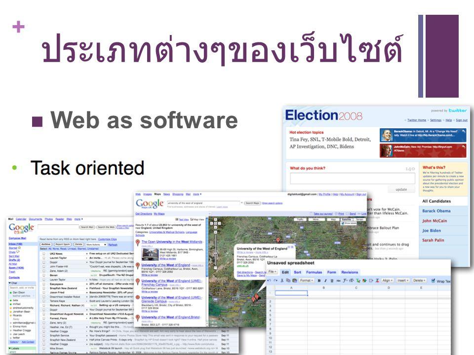 + ประเภทต่างๆของเว็บไซต์ Web as software