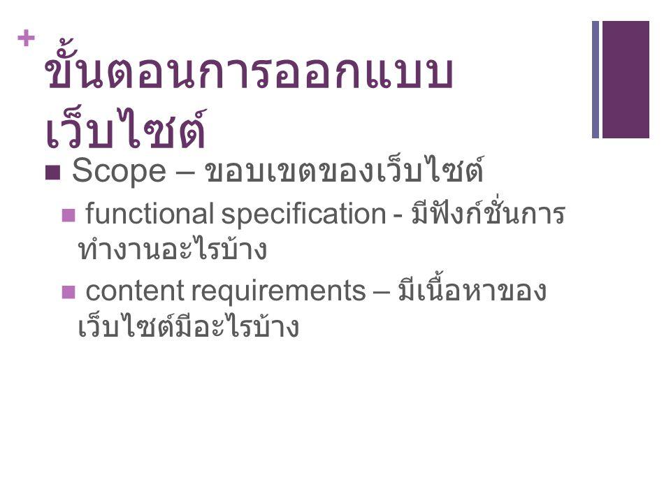 + ขั้นตอนการออกแบบ เว็บไซต์ Scope – ขอบเขตของเว็บไซต์ functional specification - มีฟังก์ชั่นการ ทำงานอะไรบ้าง content requirements – มีเนื้อหาของ เว็บ