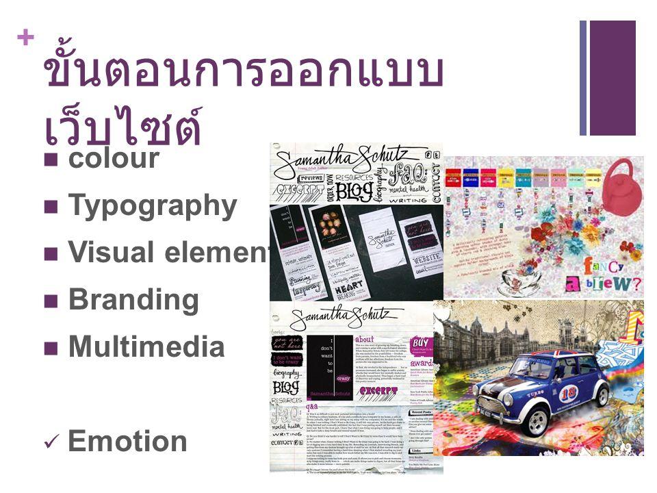 + ขั้นตอนการออกแบบ เว็บไซต์ colour Typography Visual element Branding Multimedia Emotion