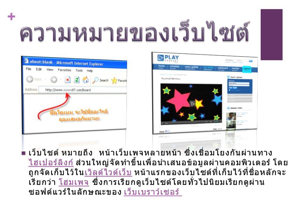 + การออกแบบเว็บไซต์ กิจกรรมที่เกี่ยวข้อง กำหนดเป้าหมาย ของเว็บไซต์ ระบุกลุ่มผู้ใช้ การจัดระบบ ข้อมูล การสร้างระบบเนวิเกชั่น การ ออกแบบหน้าเว็บ กราฟฟิก สี ตัวอักษร การจัดรูปวางข้อความบนเว็บ