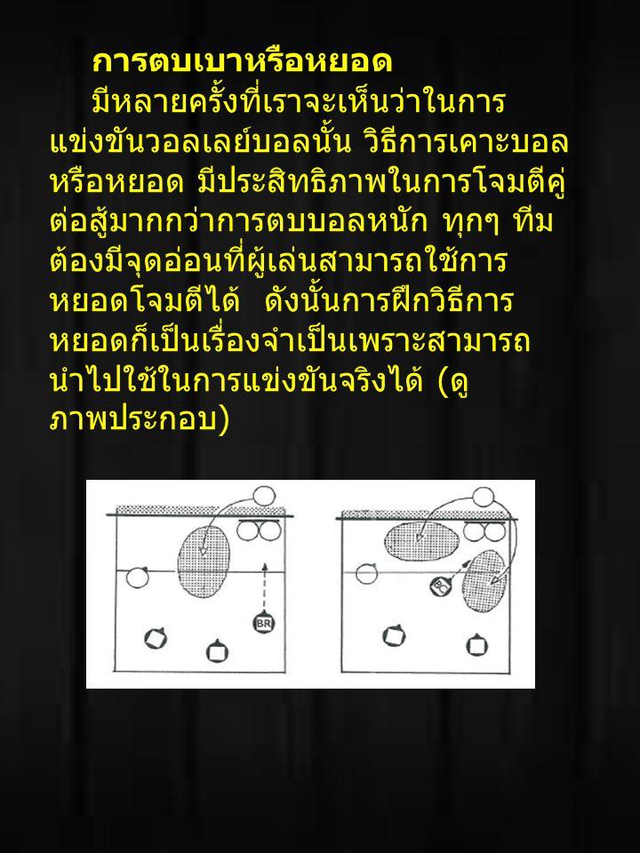 การตบเบาหรือหยอด มีหลายครั้งที่เราจะเห็นว่าในการ แข่งขันวอลเลย์บอลนั้น วิธีการเคาะบอล หรือหยอด มีประสิทธิภาพในการโจมตีคู่ ต่อสู้มากกว่าการตบบอลหนัก ทุ