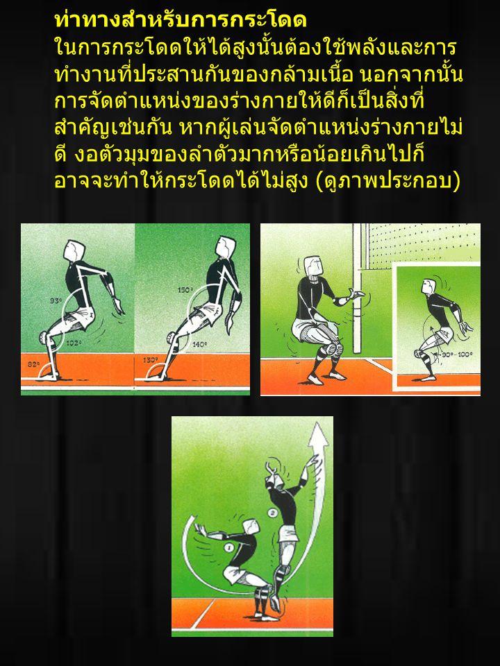ท่าทางสำหรับการกระโดด ในการกระโดดให้ได้สูงนั้นต้องใช้พลังและการ ทำงานที่ประสานกันของกล้ามเนื้อ นอกจากนั้น การจัดตำแหน่งของร่างกายให้ดีก็เป็นสิ่งที่ สำ