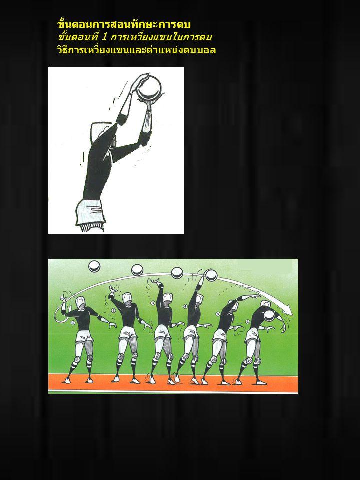 จุดสำคัญในการสอน : เหวี่ยง แขนอย่างรวดเร็วไปด้านหลัง ข้อศอกอยู่ระดับ ใบหู ตีบอลขณะบอลลอยอยู่เหนือศีรษะขณะที่บอลลอยอยู่สูงสุด ขณะสัมผัส บอลหักข้อมือลง ไม่แกว่งข้อศอก ขั้นตอนที่ 2 กระโดดจับลูกบอล ฝึกท่าทางจังหวะการกระโดดตบบอล