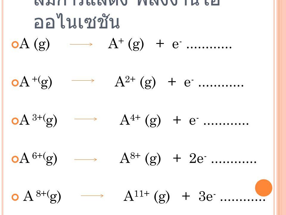 สมการแสดง พลังงานไอ ออไนเซชัน A (g) A + (g) + e -............