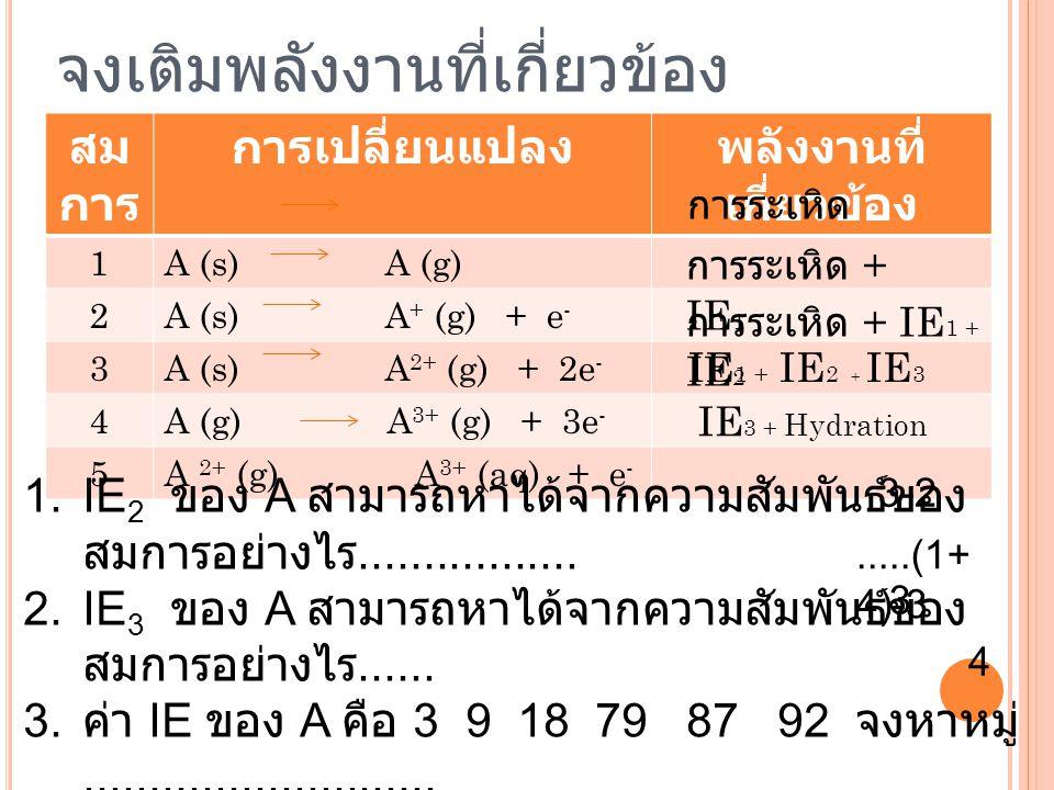จงเติมพลังงานที่เกี่ยวข้อง สม การ การเปลี่ยนแปลงพลังงานที่ เกี่ยวข้อง 1A (s) A (g) 2A (s) A + (g) + e - 3A (s) A 2+ (g) + 2e - 4A (g) A 3+ (g) + 3e - 5A 2+ (g) A 3+ (aq) + e - 1.IE 2 ของ A สามารถหาได้จากความสัมพันธ์ของ สมการอย่างไร.................