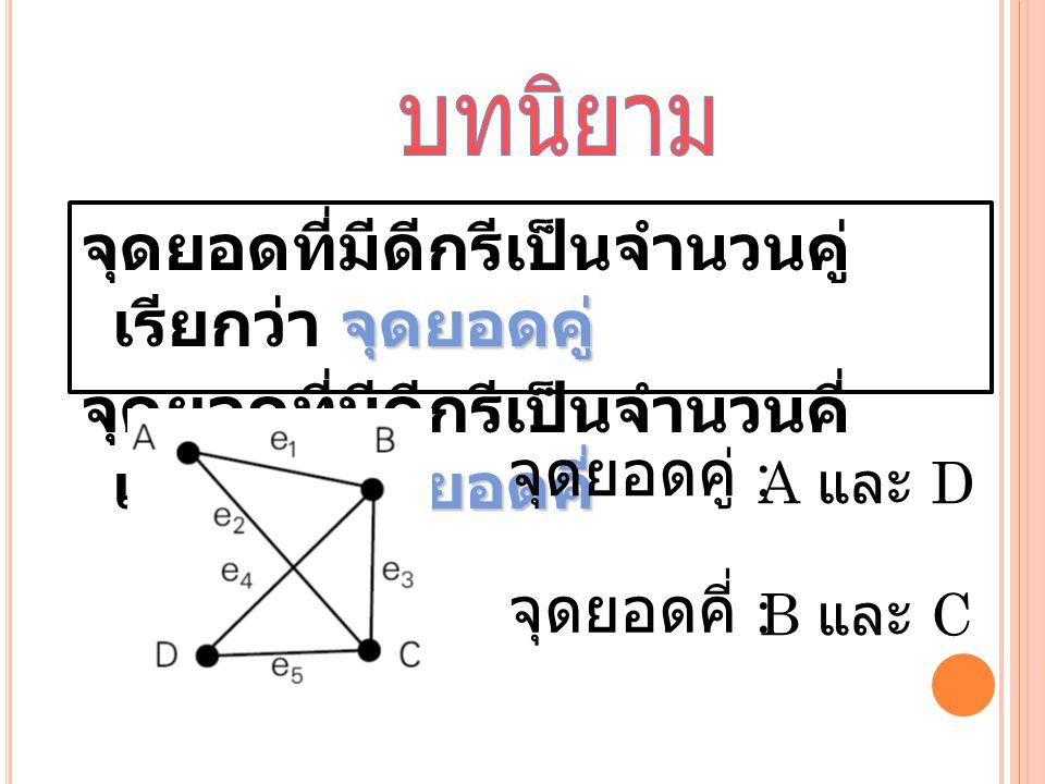 จุดยอดคู่ จุดยอดที่มีดีกรีเป็นจำนวนคู่ เรียกว่า จุดยอดคู่ จุดยอดคี่ จุดยอดที่มีดีกรีเป็นจำนวนคี่ เรียกว่า จุดยอดคี่ จุดยอดคู่ : จุดยอดคี่ : A และ D B และ C