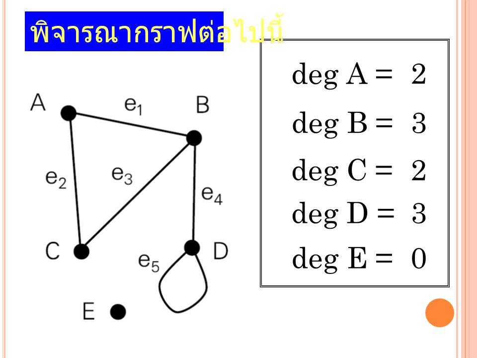 deg A = deg B = deg C = deg D = deg E = 2 3 2 3 0 พิจารณากราฟต่อไปนี้