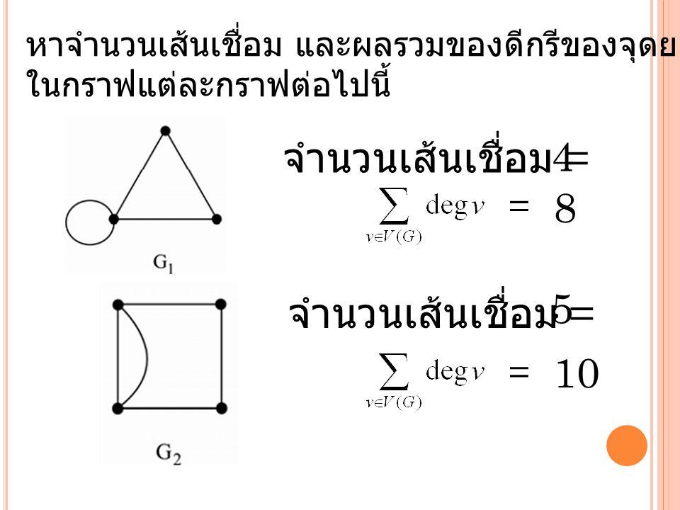 หาจำนวนเส้นเชื่อม และผลรวมของดีกรีของจุดยอดทุกจุด ในกราฟแต่ละกราฟต่อไปนี้ == 8 10 จำนวนเส้นเชื่อม = 4 5