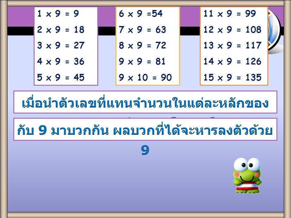 2. พิจารณาผลคูณที่กำหนดให้ต่อไปนี้ มี ข้อสังเกตเกี่ยวกับตัวคูณและผลคูณ และสามารถ ให้ข้อสรุปได้หรือไม่ Practice 2.1 1 x 9 = 9 2 x 9 = 18 3 x 9 = 27 4 x