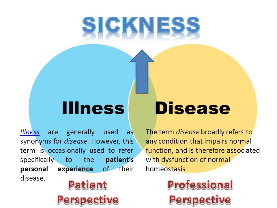 Definition : Disease Prevention Focuses on prevention strategies the reduce the risk of disease, identified risk factors, or detect disease in its early, most treatable stages.