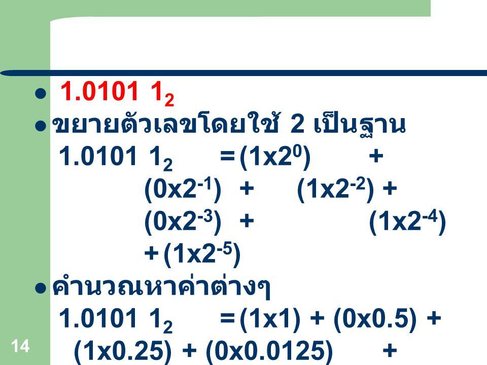 14 1.0101 1 2 ขยายตัวเลขโดยใช้ 2 เป็นฐาน 1.0101 1 2 =(1x2 0 )+ (0x2 -1 )+(1x2 -2 )+ (0x2 -3 )+ (1x2 -4 ) +(1x2 -5 ) คำนวณหาค่าต่างๆ 1.0101 1 2 =(1x1)