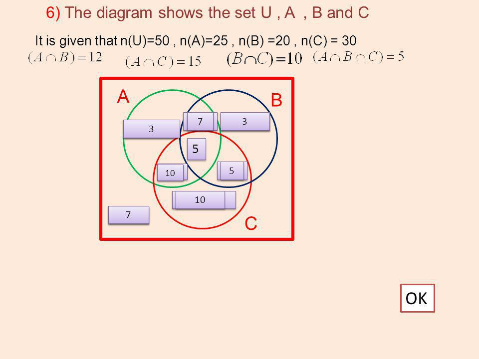 6) The diagram shows the set U, A, B and C It is given that n(U)=50, n(A)=25, n(B) =20, n(C) = 30 5 5 A B C 10-5 5 5 15-5 10 12-5 7 7 30-10-5-5 10 20-
