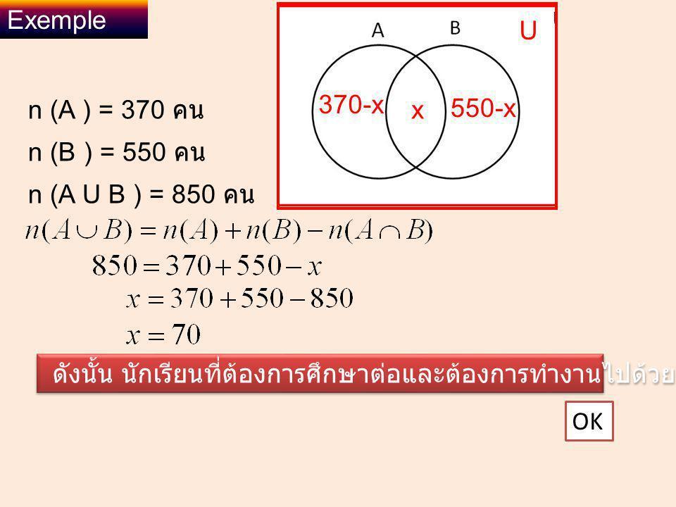 Exemple 370-x U x 550-x n (A ) = 370 คน n (B ) = 550 คน n (A U B ) = 850 คน ดังนั้น นักเรียนที่ต้องการศึกษาต่อและต้องการทำงานไปด้วย มีทั้งหมด 70 คน OK