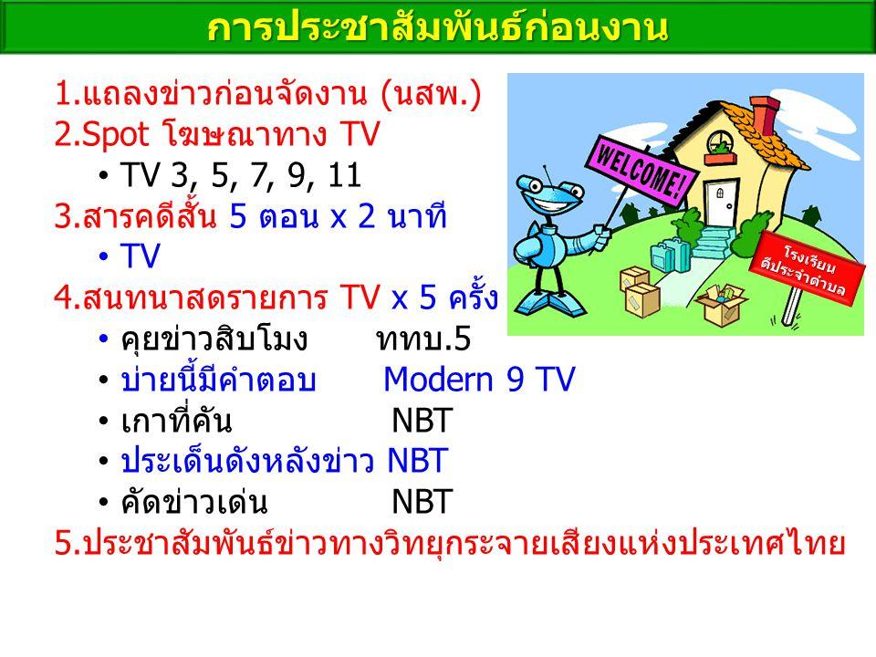 1.แถลงข่าวก่อนจัดงาน (นสพ.) 2.Spot โฆษณาทาง TV TV 3, 5, 7, 9, 11 3.สารคดีสั้น 5 ตอน x 2 นาที TV 4.สนทนาสดรายการ TV x 5 ครั้ง คุยข่าวสิบโมง ททบ.5 บ่ายนี้มีคำตอบ Modern 9 TV เกาที่คัน NBT ประเด็นดังหลังข่าว NBT คัดข่าวเด่น NBT 5.ประชาสัมพันธ์ข่าวทางวิทยุกระจายเสียงแห่งประเทศไทย การประชาสัมพันธ์ก่อนงาน โรงเรียนดีประจำตำบล
