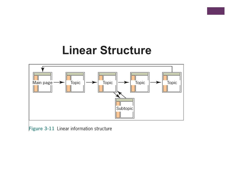 Linear Structure