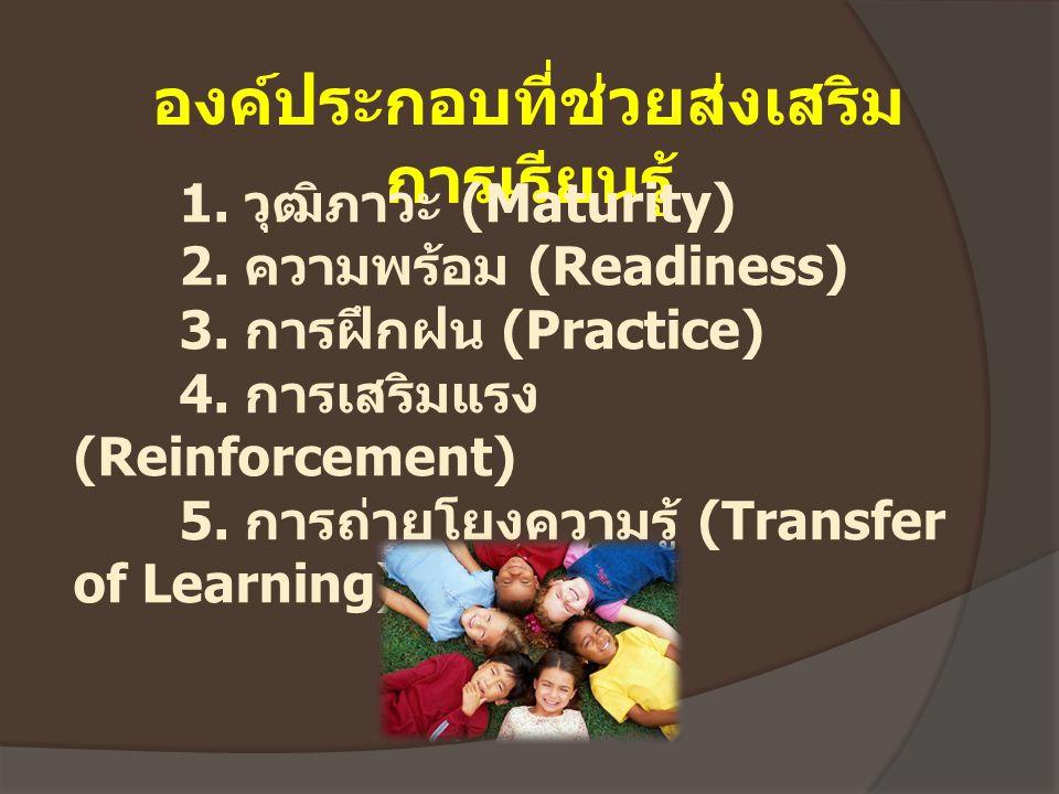 องค์ประกอบที่ช่วยส่งเสริม การเรียนรู้ 1. วุฒิภาวะ (Maturity) 2. ความพร้อม (Readiness) 3. การฝึกฝน (Practice) 4. การเสริมแรง (Reinforcement) 5. การถ่าย