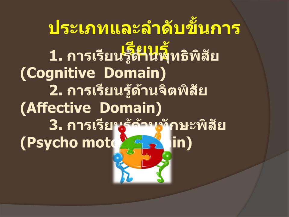 ประเภทและลำดับขั้นการ เรียนรู้ 1. การเรียนรู้ด้านพุทธิพิสัย (Cognitive Domain) 2. การเรียนรู้ด้านจิตพิสัย (Affective Domain) 3. การเรียนรู้ด้านทักษะพิ