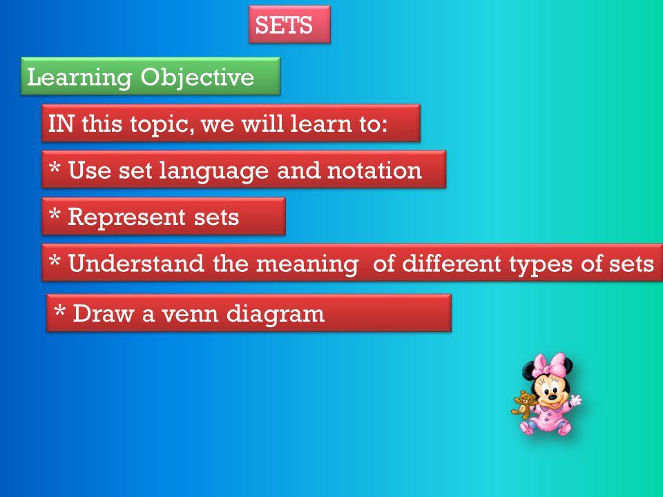 Consept Set notation Represent set Roster or Tabular Form Set Builder Form How to draw a venn diagram How to draw a venn diagram