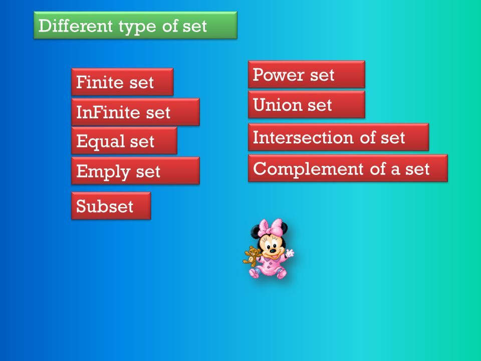 Different type of set Finite set InFinite set Equal set Emply set Subset Power set Union set Intersection of set Complement of a set