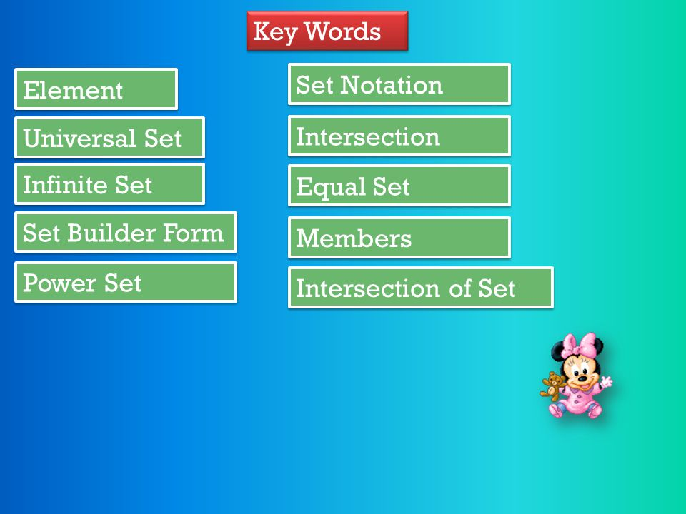 Key Words Venn Diagram Null Set Empty Set Roster or Tabular Form Proper Subset Union Set Finite Set Subset